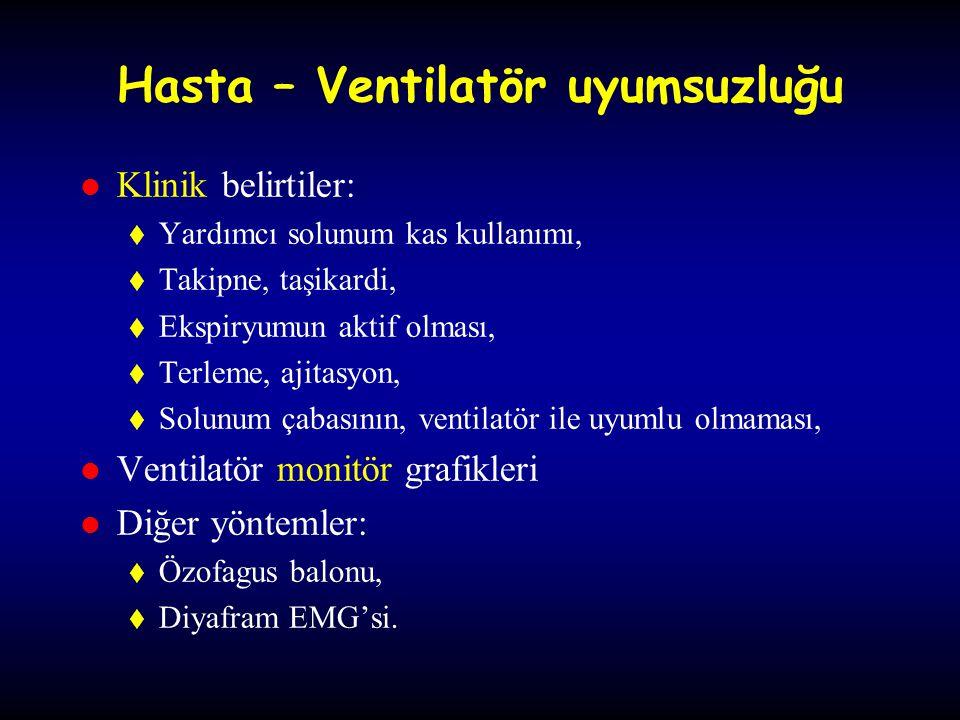 Hasta – Ventilatör uyumsuzluğu