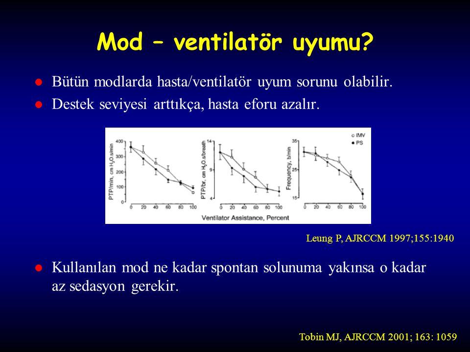 Mod – ventilatör uyumu Bütün modlarda hasta/ventilatör uyum sorunu olabilir. Destek seviyesi arttıkça, hasta eforu azalır.