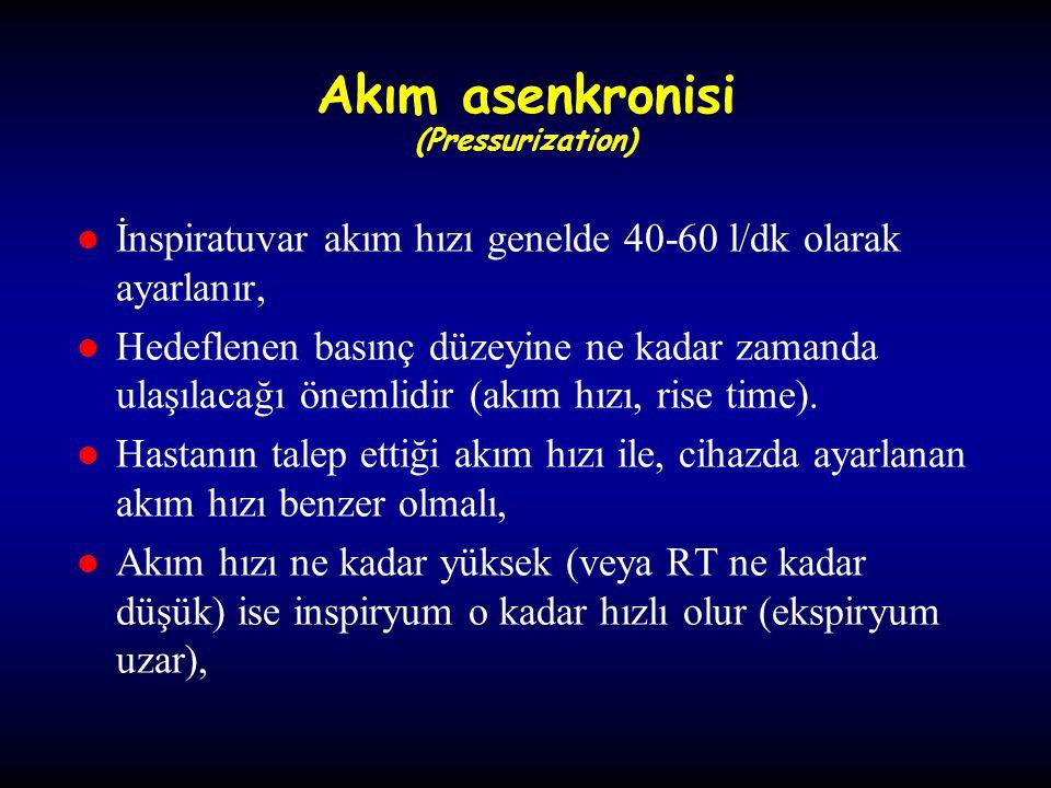 Akım asenkronisi (Pressurization)