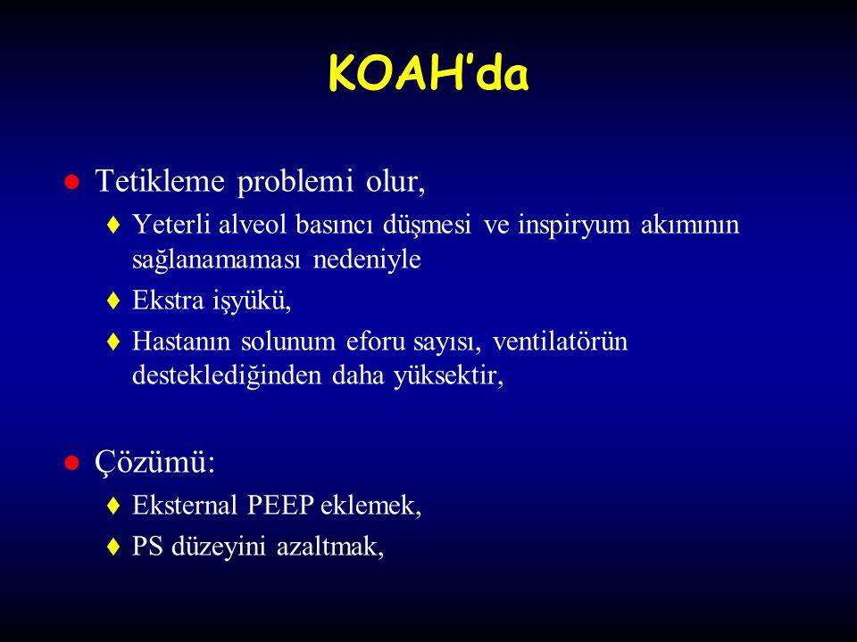KOAH'da Tetikleme problemi olur, Çözümü: