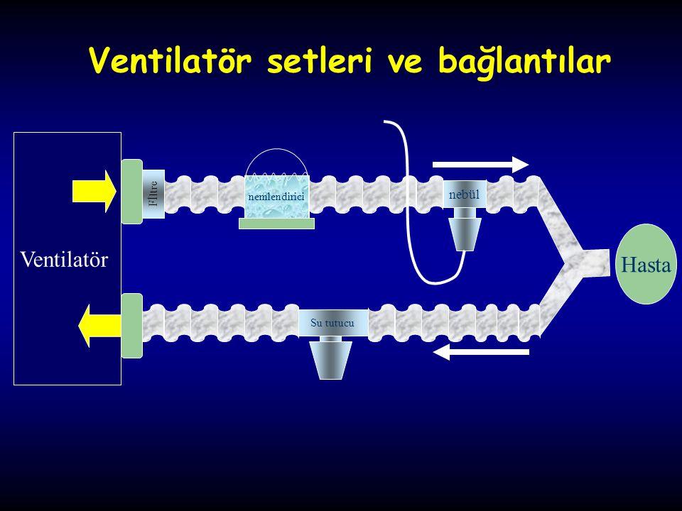 Ventilatör setleri ve bağlantılar