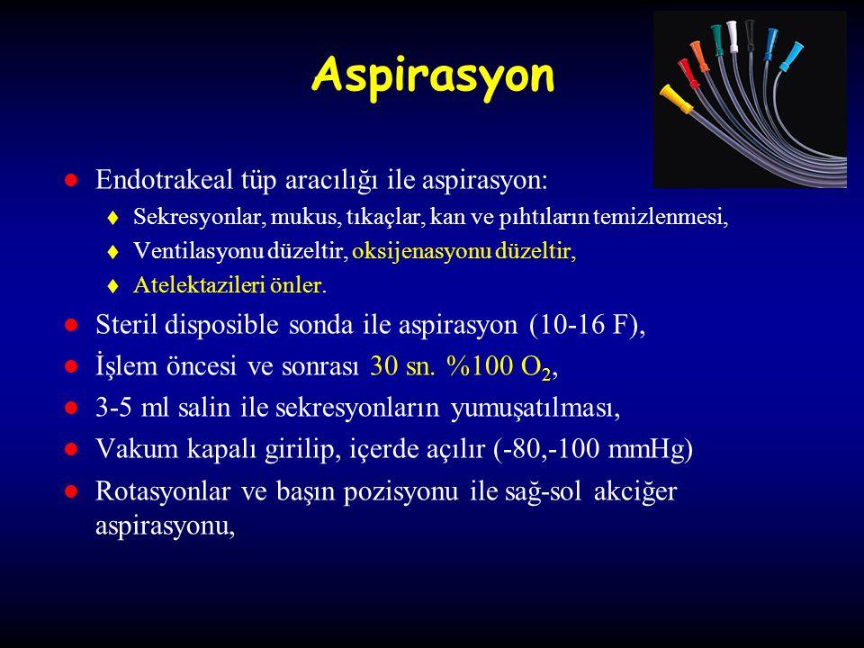 Aspirasyon Endotrakeal tüp aracılığı ile aspirasyon: