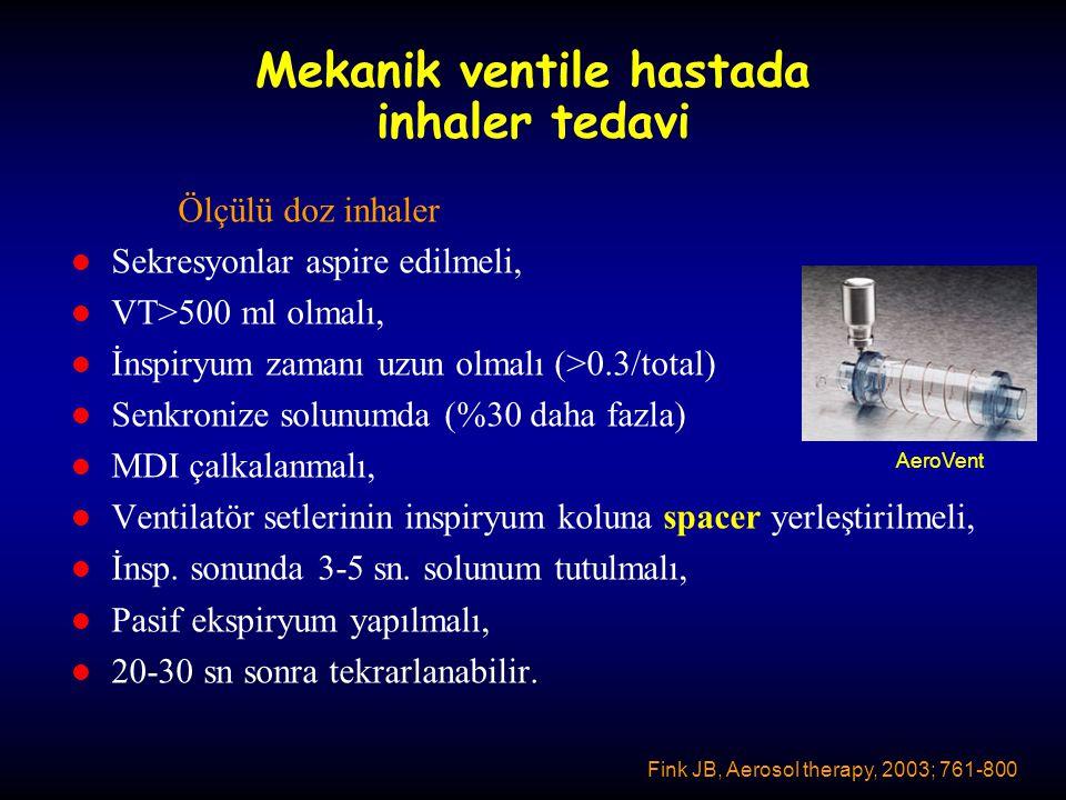 Mekanik ventile hastada inhaler tedavi