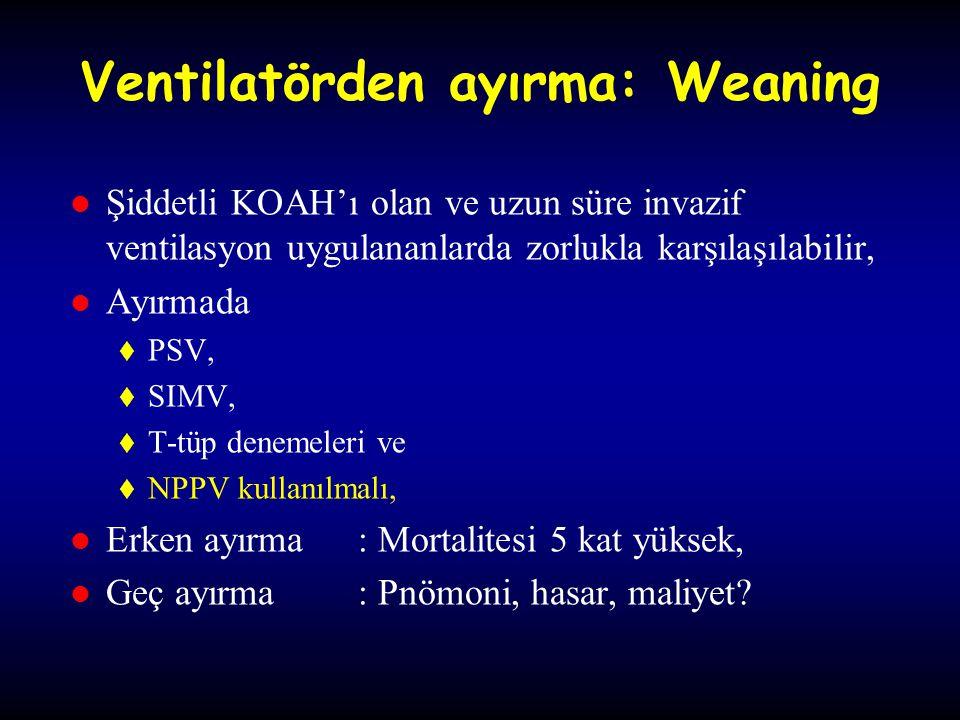 Ventilatörden ayırma: Weaning