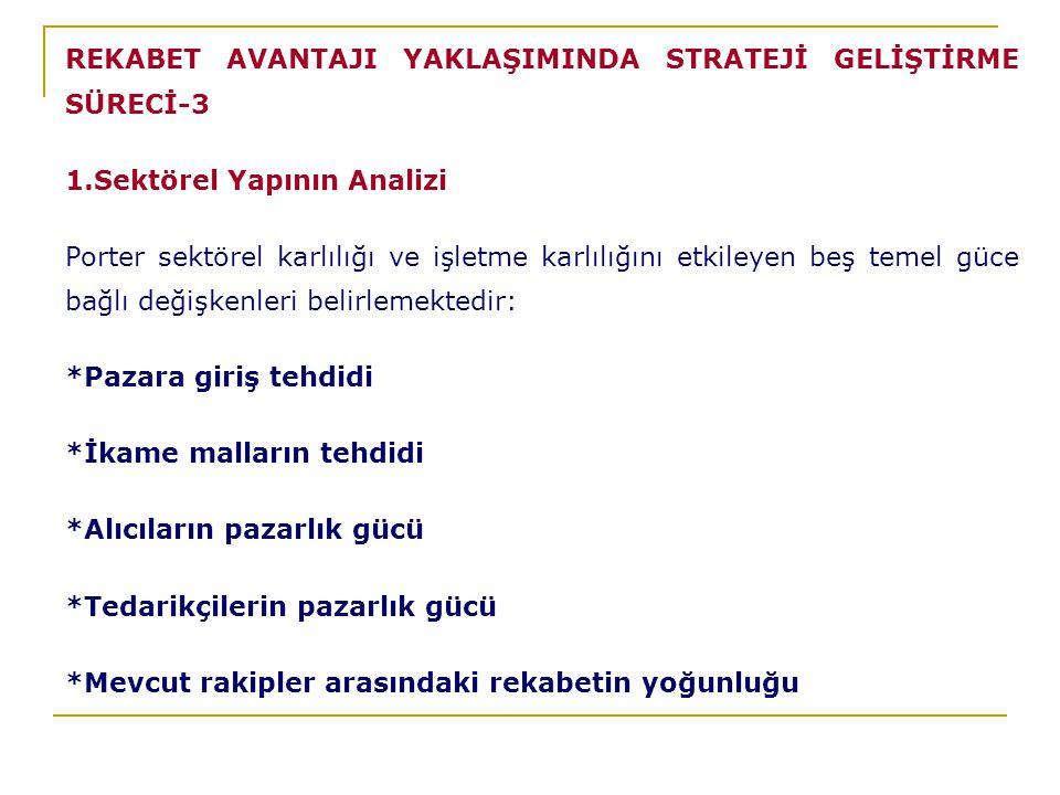 REKABET AVANTAJI YAKLAŞIMINDA STRATEJİ GELİŞTİRME SÜRECİ-3