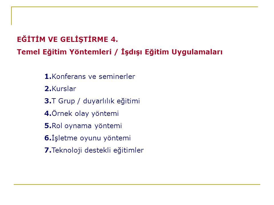 EĞİTİM VE GELİŞTİRME 4. Temel Eğitim Yöntemleri / İşdışı Eğitim Uygulamaları. 1.Konferans ve seminerler.