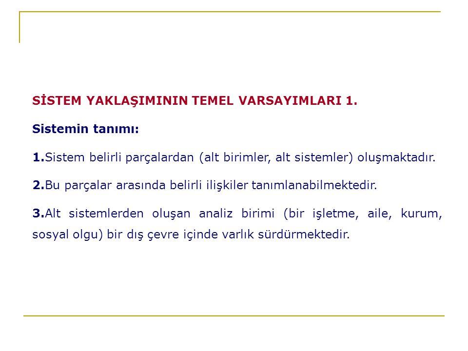 SİSTEM YAKLAŞIMININ TEMEL VARSAYIMLARI 1.