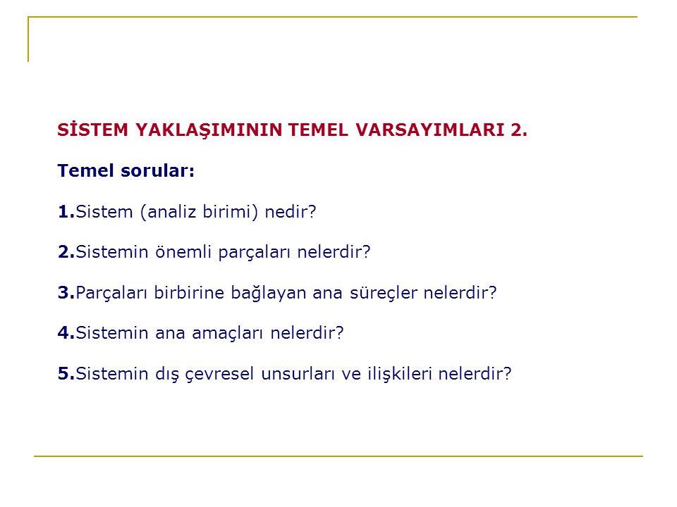 SİSTEM YAKLAŞIMININ TEMEL VARSAYIMLARI 2.