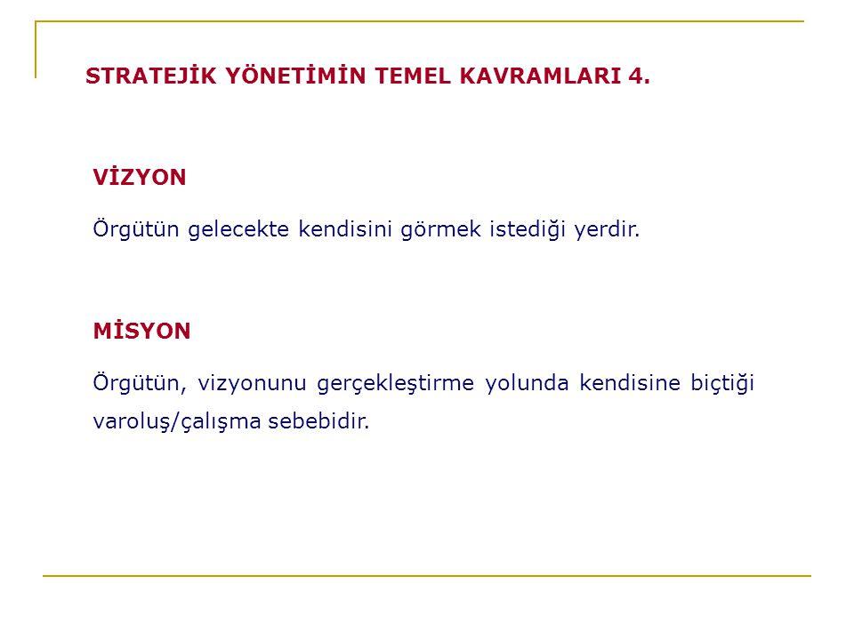STRATEJİK YÖNETİMİN TEMEL KAVRAMLARI 4.