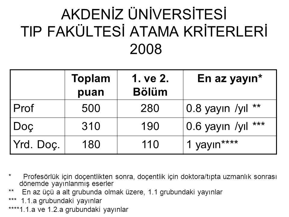 AKDENİZ ÜNİVERSİTESİ TIP FAKÜLTESİ ATAMA KRİTERLERİ 2008