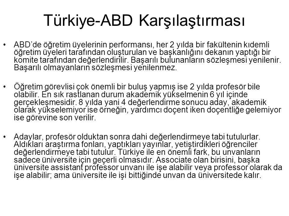 Türkiye-ABD Karşılaştırması