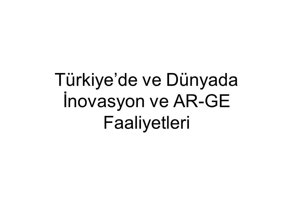 Türkiye'de ve Dünyada İnovasyon ve AR-GE Faaliyetleri