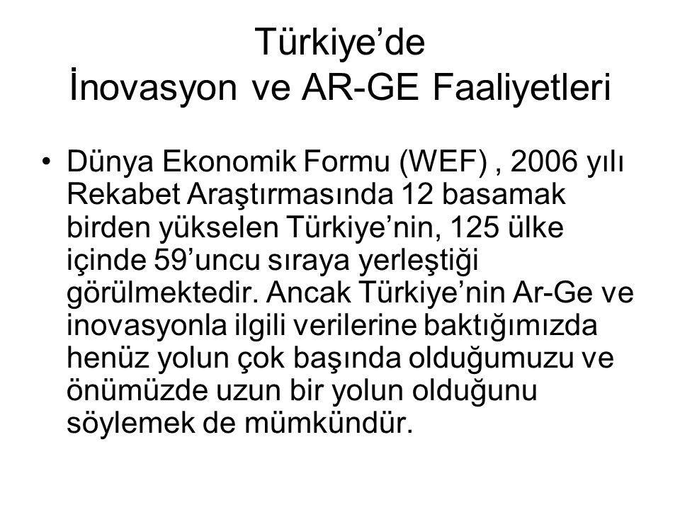Türkiye'de İnovasyon ve AR-GE Faaliyetleri