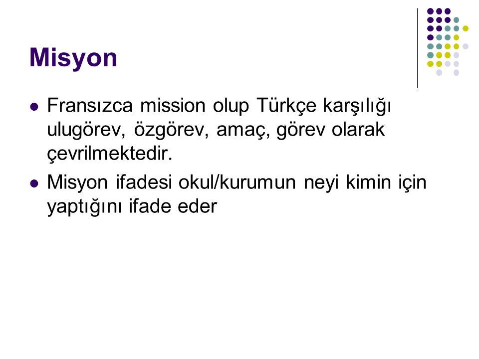 Misyon Fransızca mission olup Türkçe karşılığı ulugörev, özgörev, amaç, görev olarak çevrilmektedir.