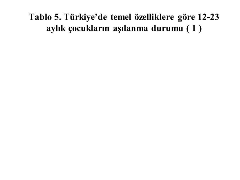 Tablo 5. Türkiye'de temel özelliklere göre 12-23 aylık çocukların aşılanma durumu ( 1 )