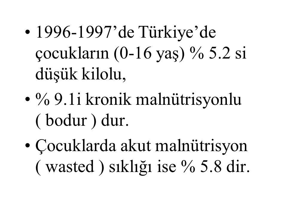 1996-1997'de Türkiye'de çocukların (0-16 yaş) % 5.2 si düşük kilolu,