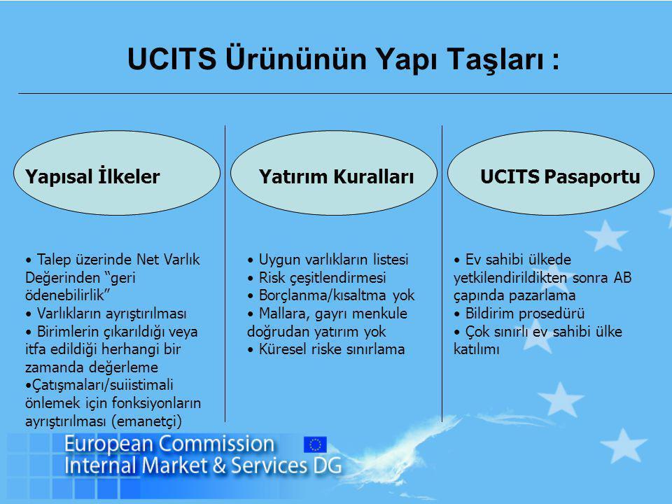 UCITS Ürününün Yapı Taşları :