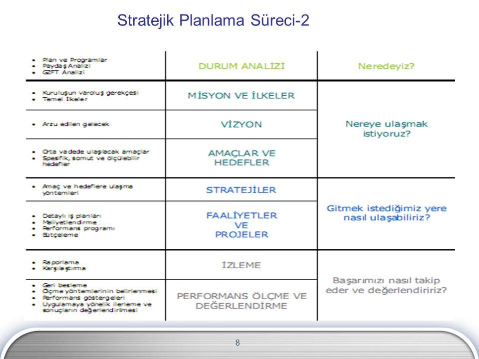 Stratejik Planlama Süreci-2
