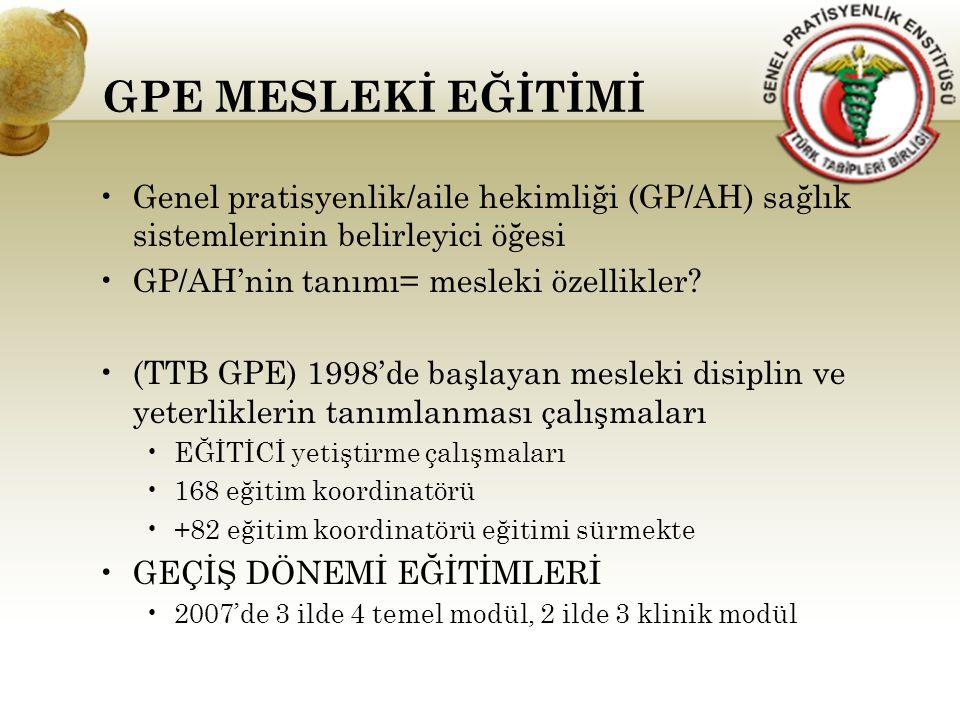 GPE MESLEKİ EĞİTİMİ Genel pratisyenlik/aile hekimliği (GP/AH) sağlık sistemlerinin belirleyici öğesi.