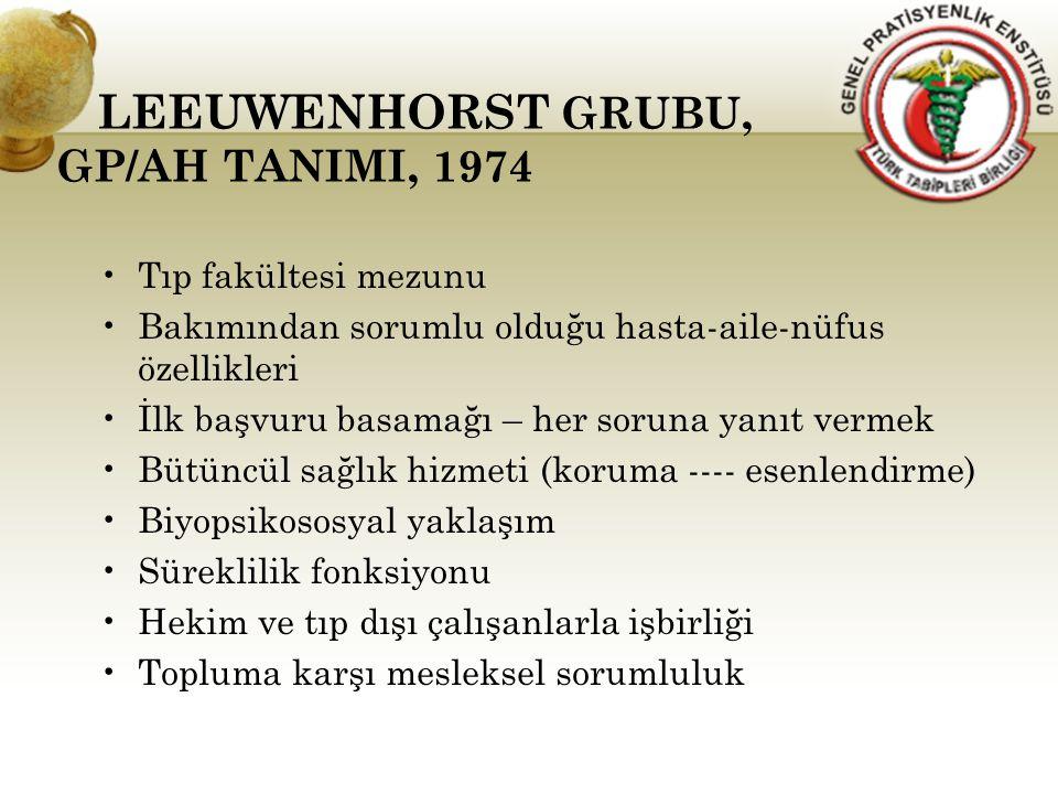 LEEUWENHORST GRUBU, GP/AH TANIMI, 1974