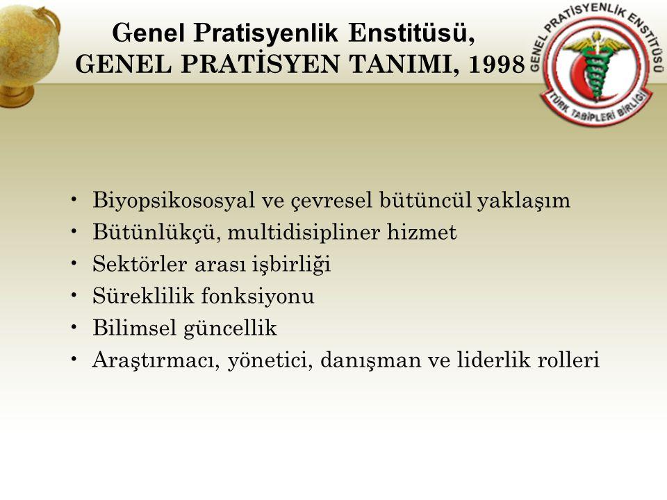 Genel Pratisyenlik Enstitüsü, GENEL PRATİSYEN TANIMI, 1998
