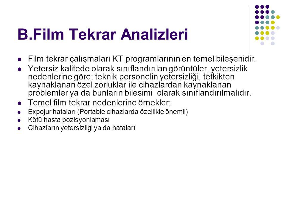 B.Film Tekrar Analizleri