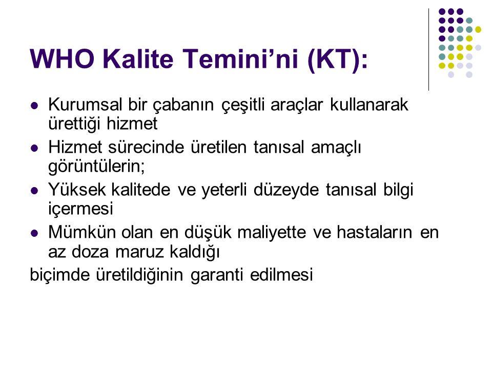 WHO Kalite Temini'ni (KT):
