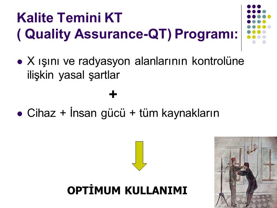Kalite Temini KT ( Quality Assurance-QT) Programı: