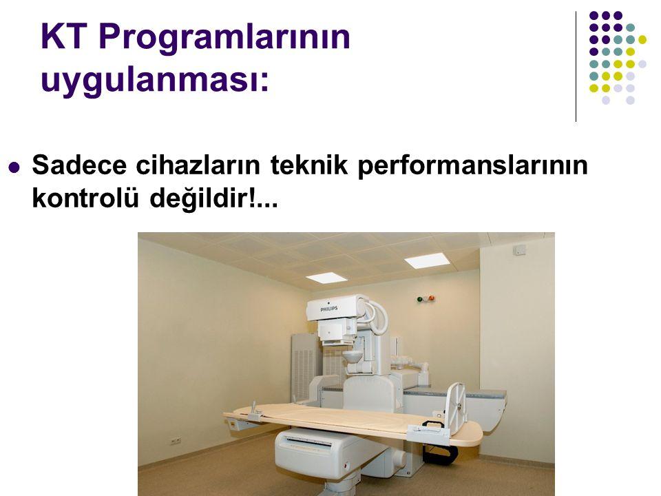 KT Programlarının uygulanması: