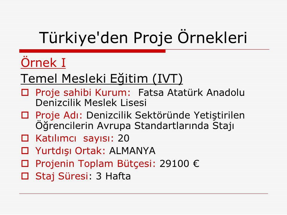 Türkiye den Proje Örnekleri