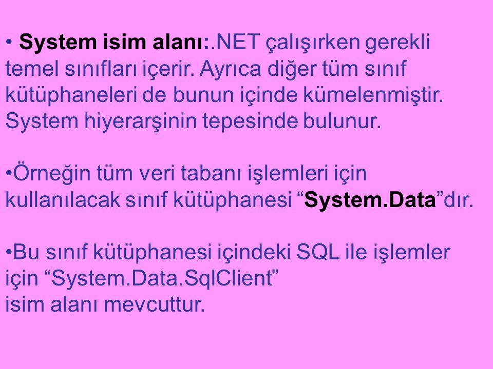 System isim alanı:. NET çalışırken gerekli temel sınıfları içerir