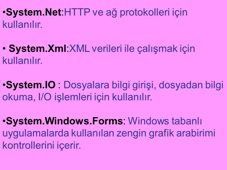 System.Net:HTTP ve ağ protokolleri için kullanılır.