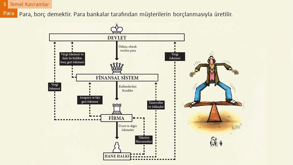 3 Temel Kavramlar. Para. Para, borç demektir.