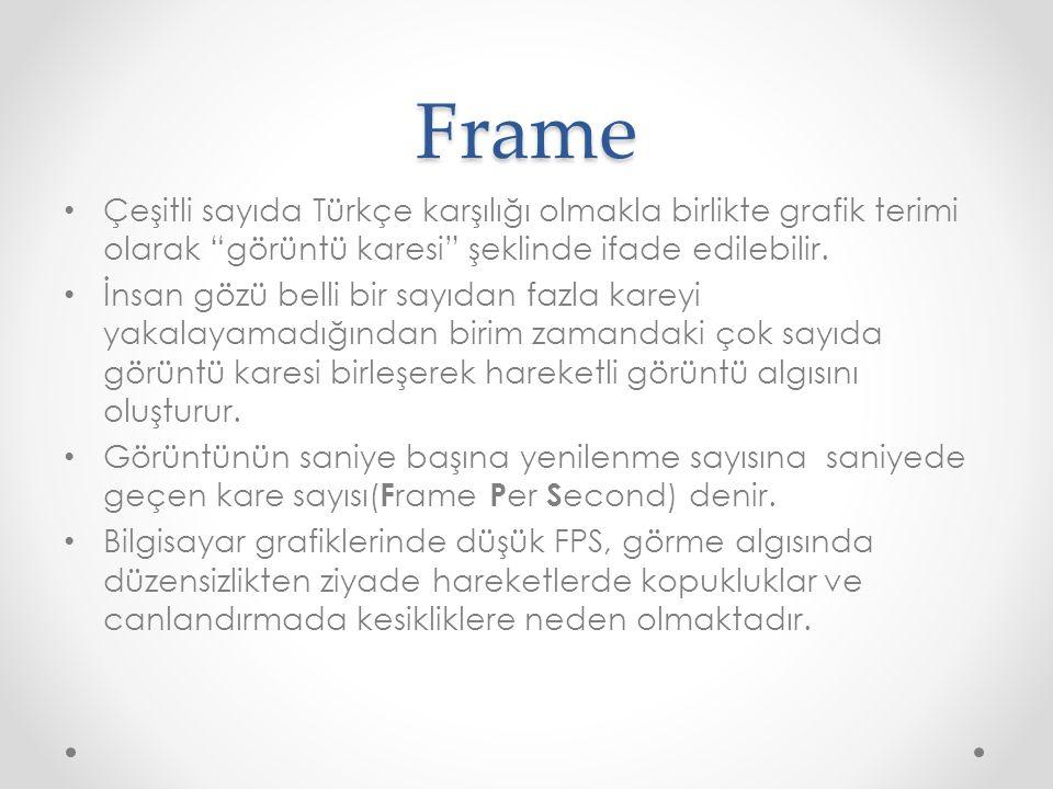 Frame Çeşitli sayıda Türkçe karşılığı olmakla birlikte grafik terimi olarak görüntü karesi şeklinde ifade edilebilir.