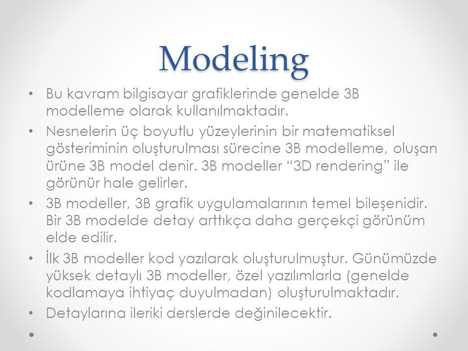 Modeling Bu kavram bilgisayar grafiklerinde genelde 3B modelleme olarak kullanılmaktadır.