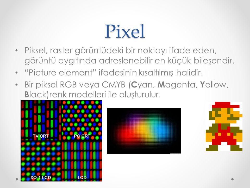 Pixel Piksel, raster görüntüdeki bir noktayı ifade eden, görüntü aygıtında adreslenebilir en küçük bileşendir.