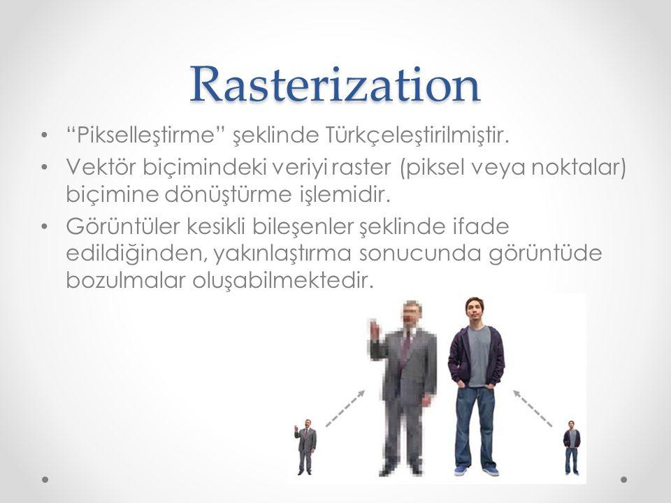 Rasterization Pikselleştirme şeklinde Türkçeleştirilmiştir.