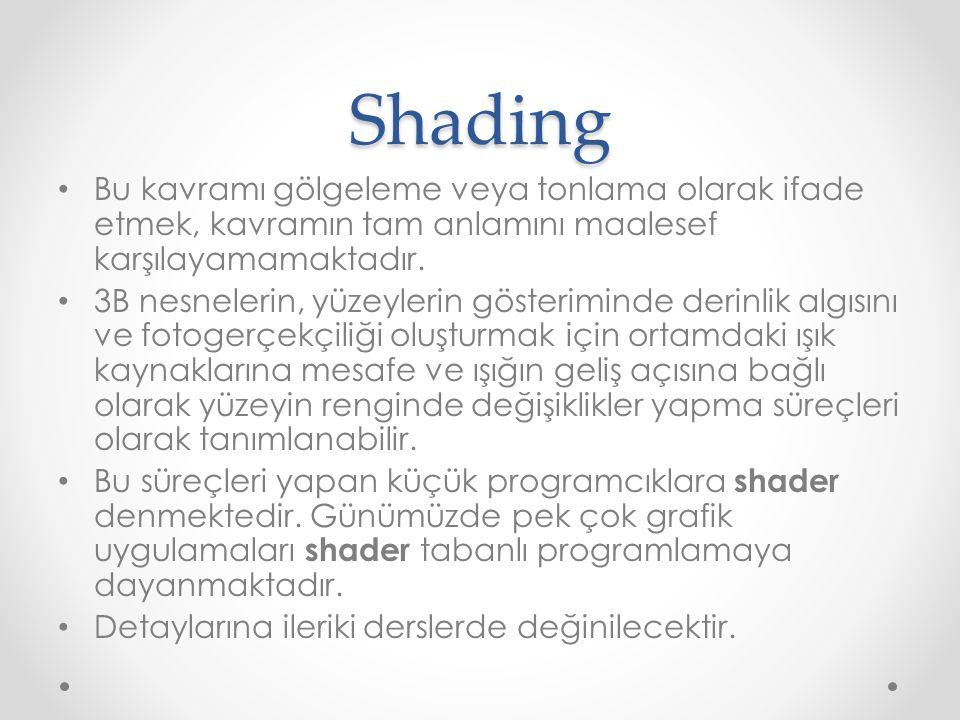 Shading Bu kavramı gölgeleme veya tonlama olarak ifade etmek, kavramın tam anlamını maalesef karşılayamamaktadır.