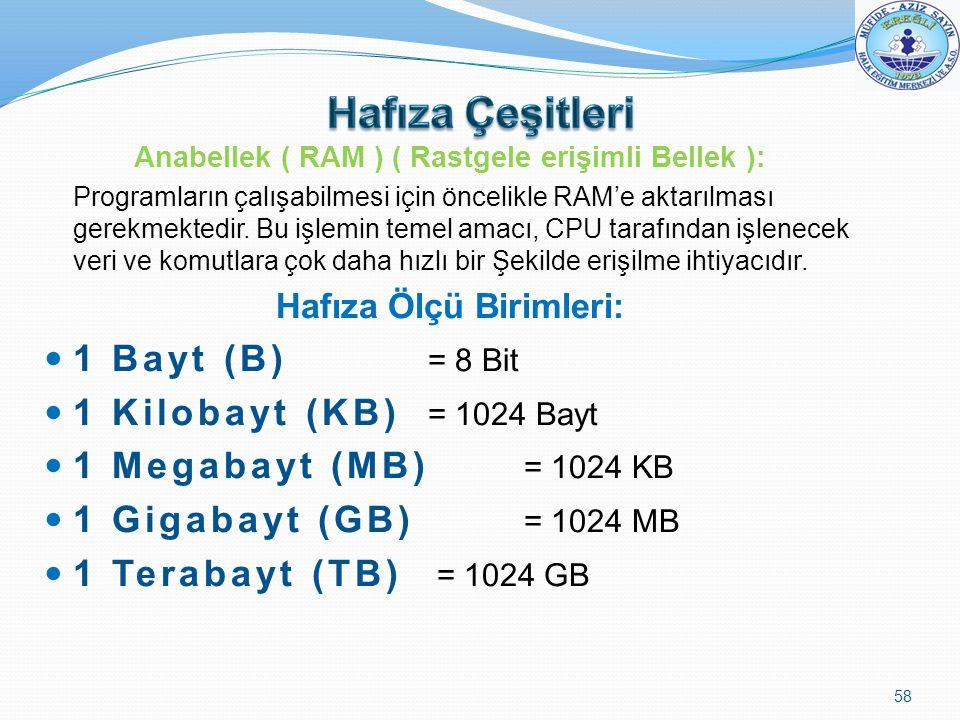 Anabellek ( RAM ) ( Rastgele erişimli Bellek ): Hafıza Ölçü Birimleri: