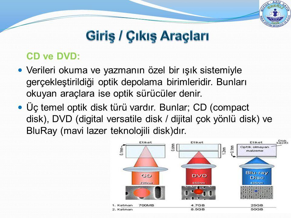 Giriş / Çıkış Araçları CD ve DVD: