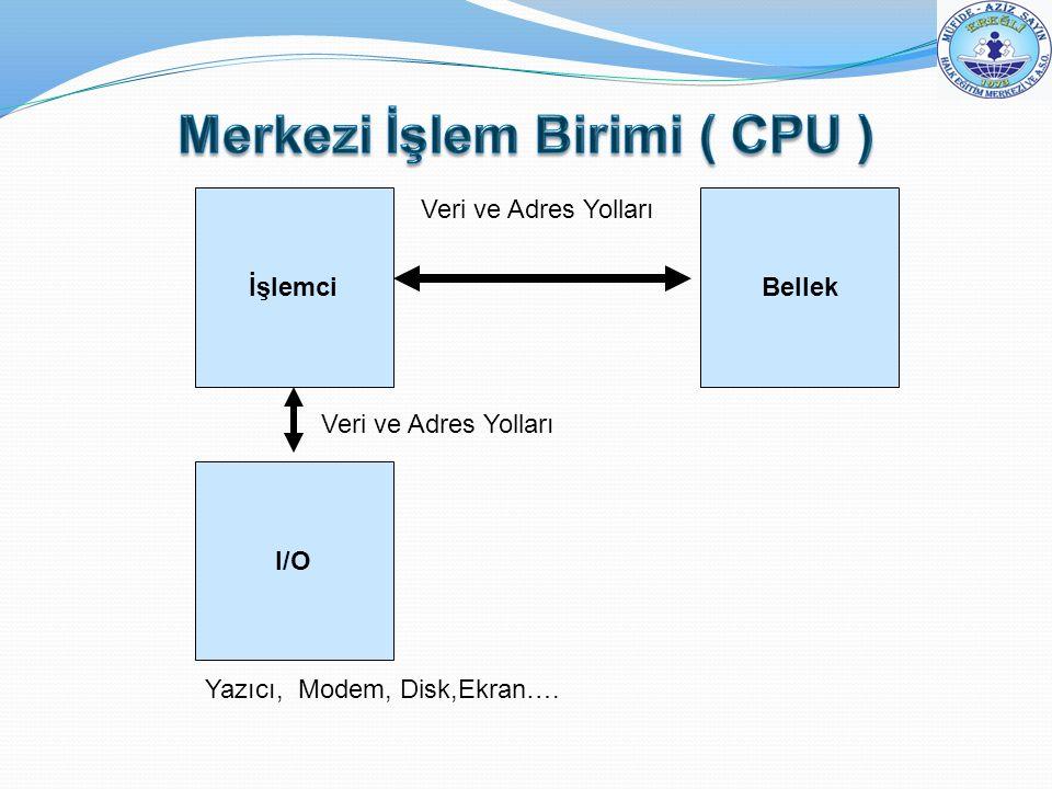 Merkezi İşlem Birimi ( CPU )