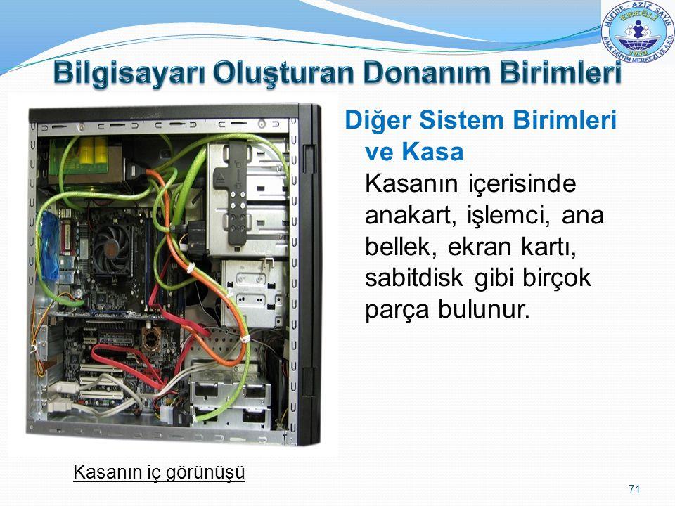 Bilgisayarı Oluşturan Donanım Birimleri