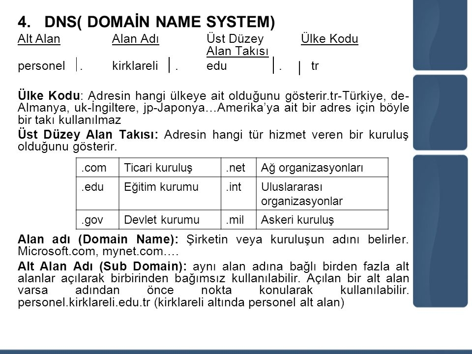 DNS( DOMAİN NAME SYSTEM)