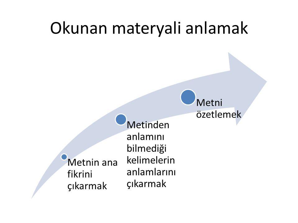 Okunan materyali anlamak