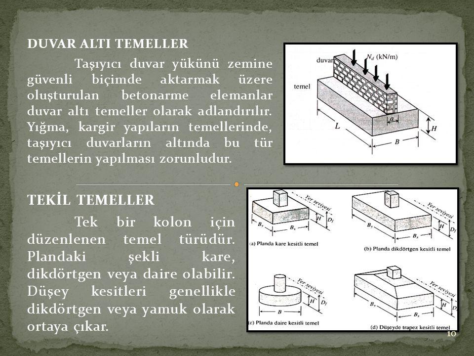 DUVAR ALTI TEMELLER