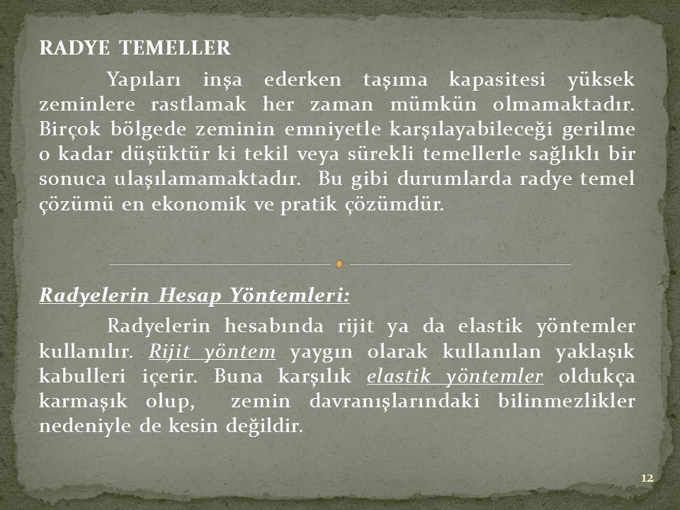 RADYE TEMELLER