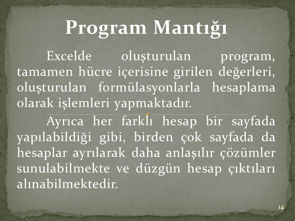 Program Mantığı