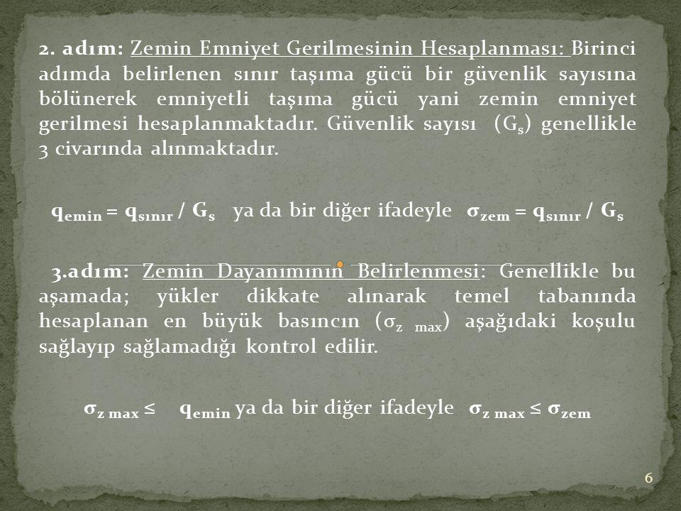 qemin = qsınır / Gs ya da bir diğer ifadeyle σzem = qsınır / Gs