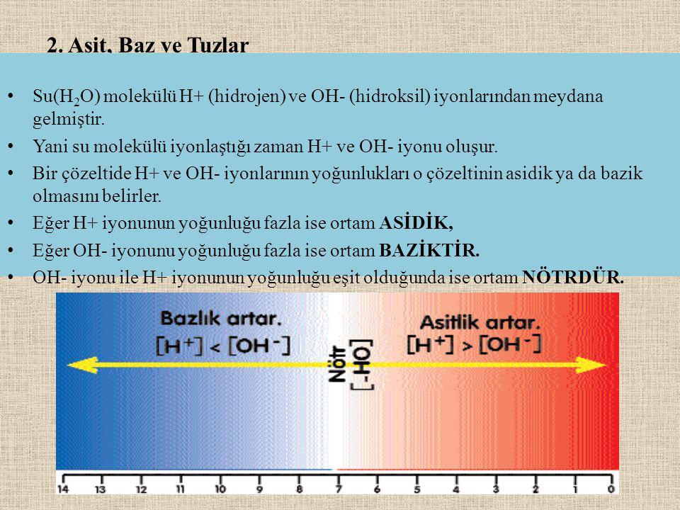 2. Asit, Baz ve Tuzlar Su(H2O) molekülü H+ (hidrojen) ve OH- (hidroksil) iyonlarından meydana gelmiştir.