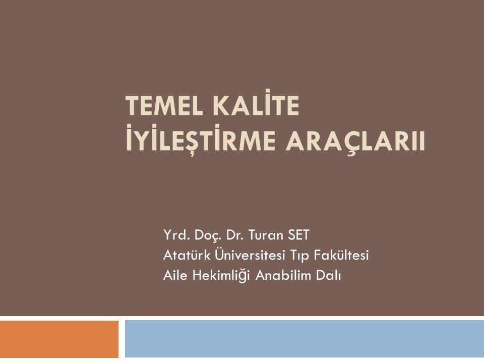 TEMEL KALİTE İYİLEŞTİRME ARAÇLARII
